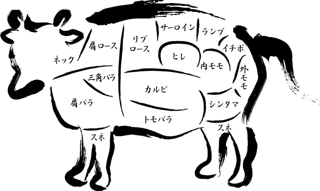 ブランド和牛 通販